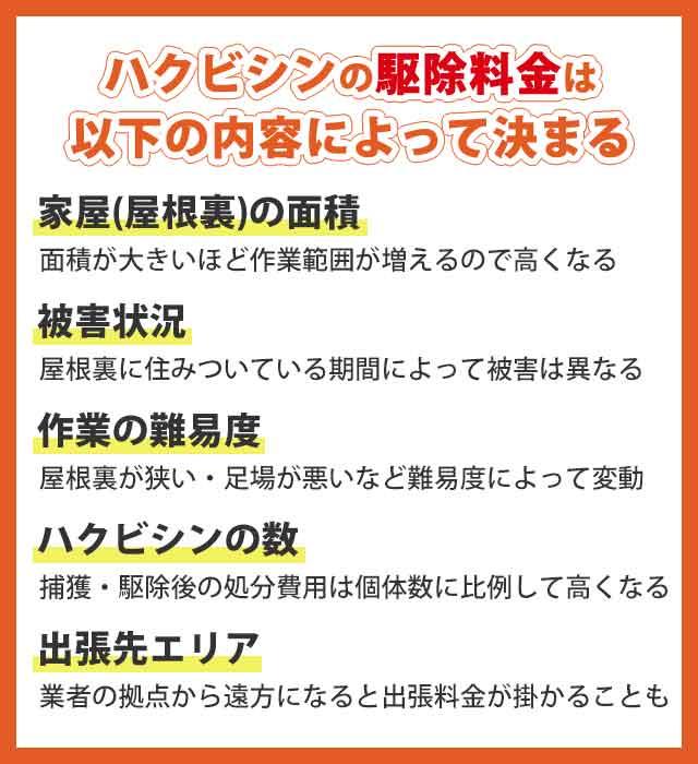 ハクビシン駆除の料金が決まる要因【5つ】